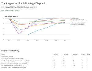 Advantage Disposal's Google Rankings